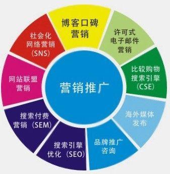 揭秘:牛X的网络营销策划,你想要吗?By覃雨泽